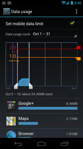 Datenverbrauchsmonitor in Android 4.0