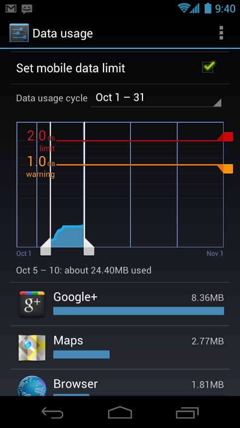 Galaxy S2 und Galaxy Note: Samsung bringt Android 4.0 im ersten Quartal 2012 - Datenverbrauchsmonitor in Android 4.0