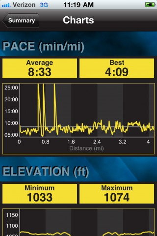 Garmin-Fit-App auf dem iPhone (Bild: Garmin)