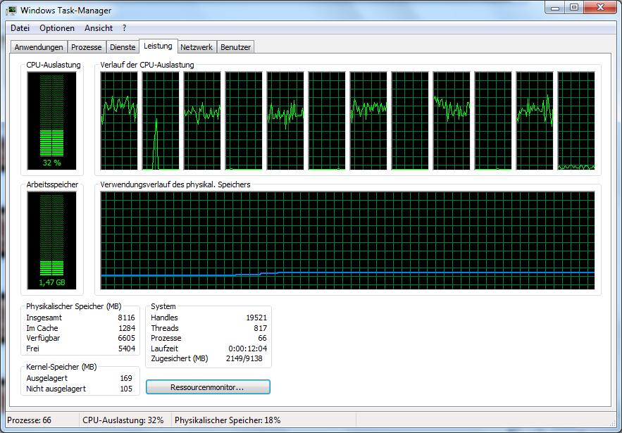 CPU Core i7-3960X im Test: Sechs Kerne gegen 56 GByte RAM - Besser als Lightroom: Die Threads von Windows Live Movie Maker