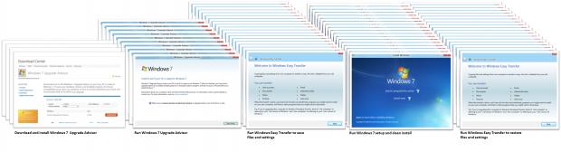 Bis zu 60 Bildschirmdialoge bei der Installation von Windows 7