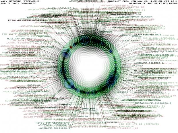 Yacy: Struktur des Suchnetzes Freeworld