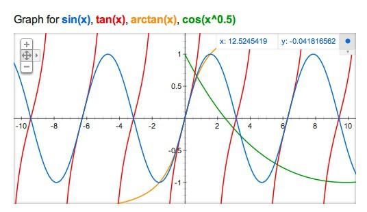 Funktionsgraphen per Suchabfrage zeichnen mit Google (Bild: Google)