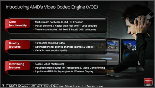 Der Videoencoder in der GPU