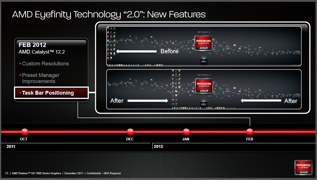 Radeon HD 7970 im Test: Die schnellste und sparsamste GPU kommt von AMD