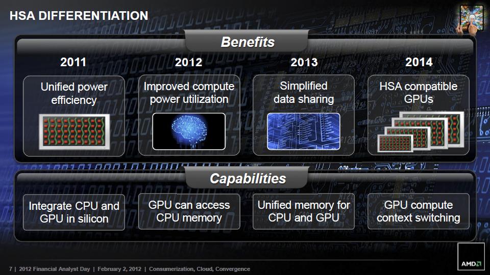 Roadmap: AMD will mehr SoCs statt immer mehr Kerne - 2014 sollen GPUs Kontext-Switching beherrschen