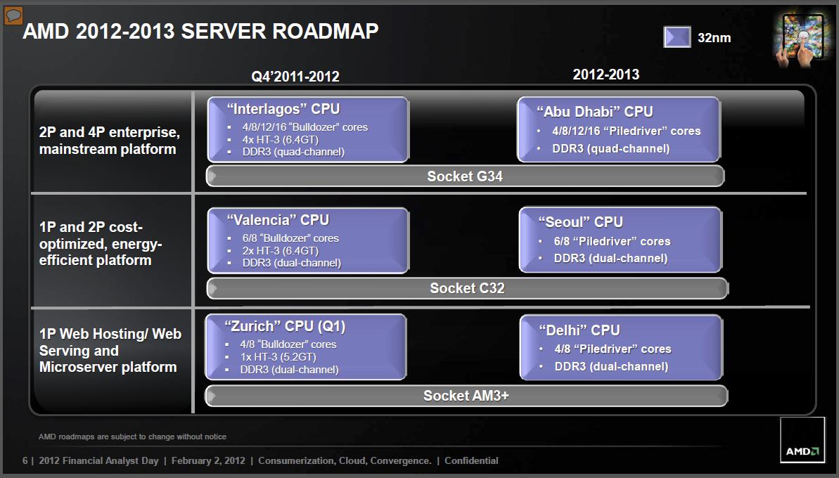 Roadmap: AMD will mehr SoCs statt immer mehr Kerne - Die Zahl der Kerne bleibt bei Opterons auch 2013 gleich