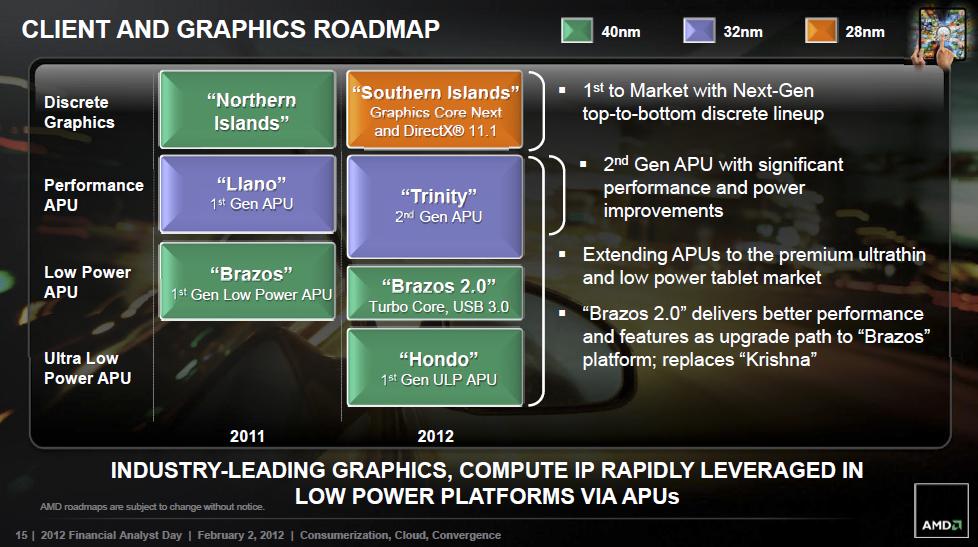 Roadmap: AMD will mehr SoCs statt immer mehr Kerne - Trinity und Hondo sollen 2012 AMD Umsatz bescheren