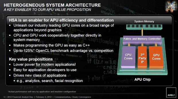 HSA auch mit fremder Technik auf einem AMD-Chip