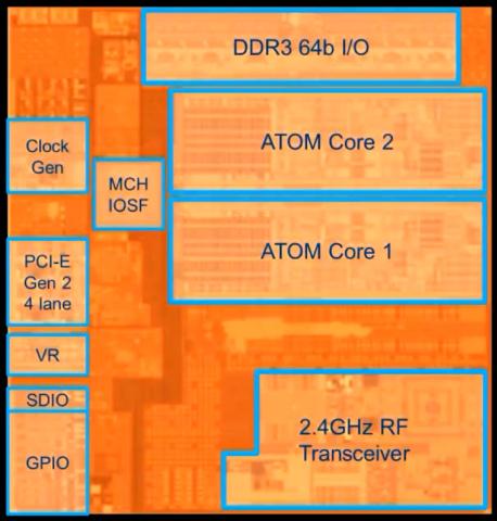 Blockdiagramm von Rosepoint, unten rechts das WLAN-Modul (Bild: Intel)