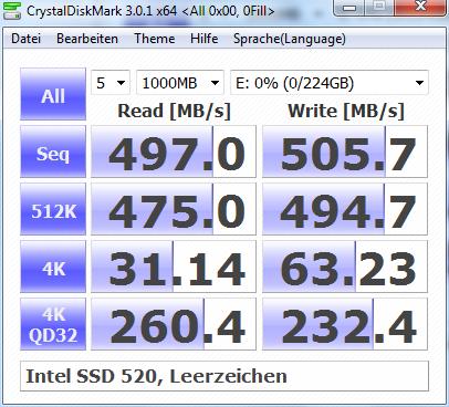Die SSD mit maximaler Kompression...