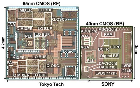 Die Funktechnik im 60-GHz-Bereich wurde teils von Sony und teils vom Tokyo Institute of Technology entwickelt. (Bild: Sony)
