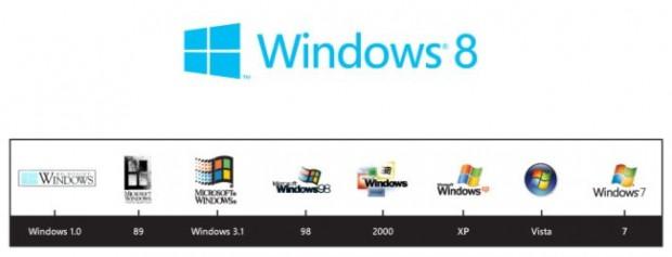 Windows-Logos in der Übersicht (Bilder: Microsoft)