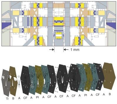 Schema der Lagen einer Mobee (Bild: Pratheev Sreetharan)