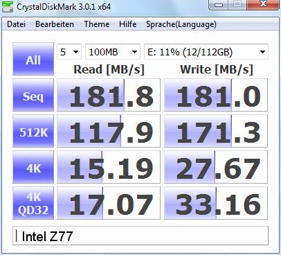Intels Z77, mit einer externen SSD per USB 3.0 und Zufallszahlen als Testdaten