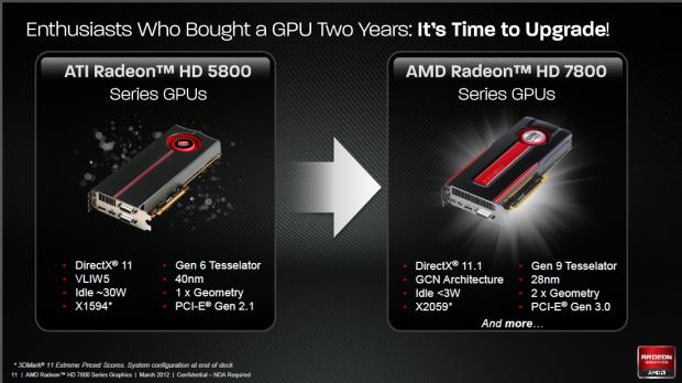 AMD drängt zum Upgrade der 5870.