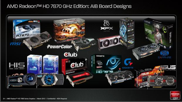 7870 in verschiedenen Designs der Kartenhersteller