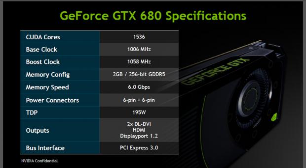 Daten der GTX-680