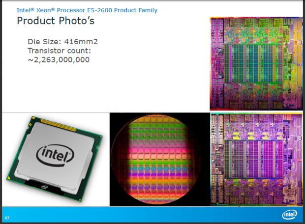 Oben und unten Kerne, in der Mitte Cache - das Die der Xeon E5, SNB-E stellte Intel um 90 Grad gedreht dar.