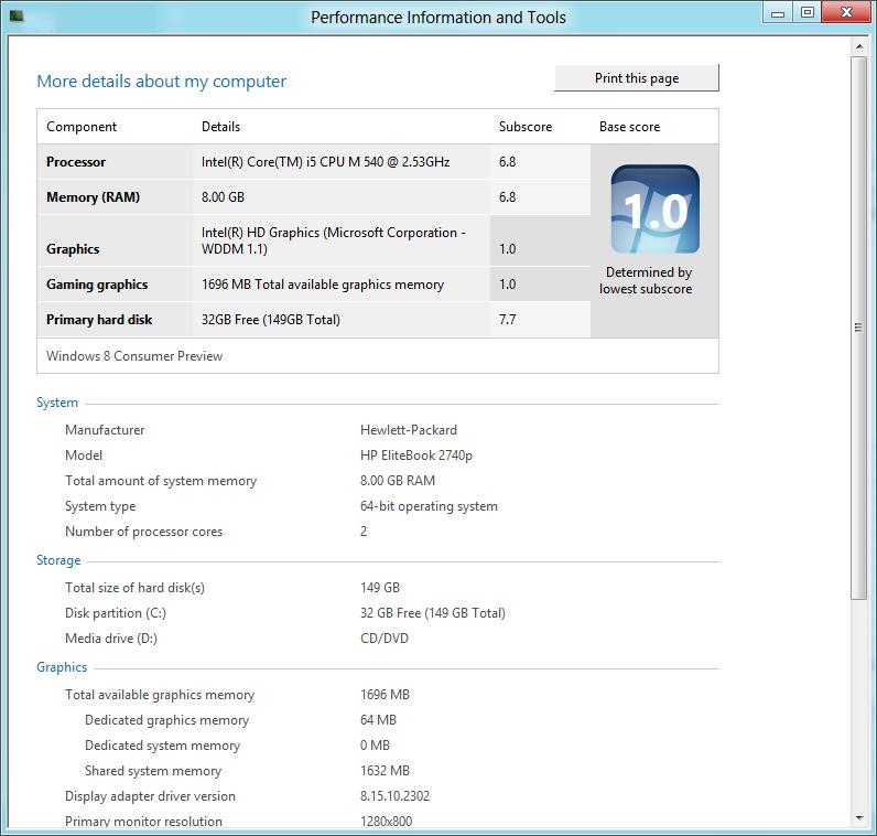 Windows 8 CP in der Praxis: Stabile Vorschau mit zwei Bedienungskonzepten durch Metro -