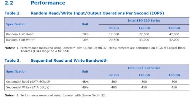 Leistung der SSD 330 (Bild: Intel)