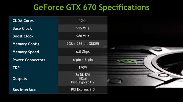 Daten der GTX-670
