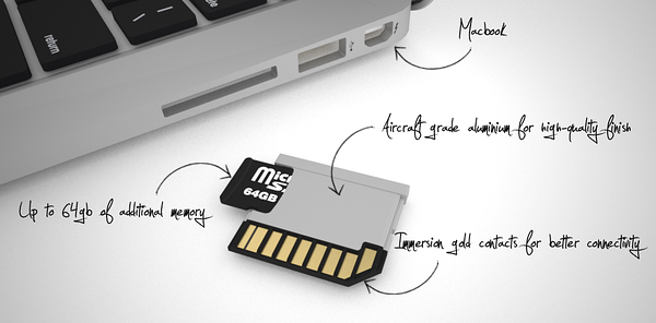 nifty mini drive microsd laufwerk f r macbooks. Black Bedroom Furniture Sets. Home Design Ideas