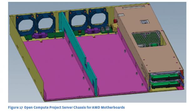 In einem Einschub können zwei AMD-Boards gestapelt werden.