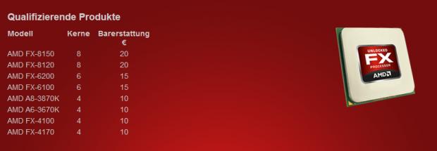 Nur für diese CPUs gilt die Rabattaktion (Bild: AMD/Screenshot: Golem.de)