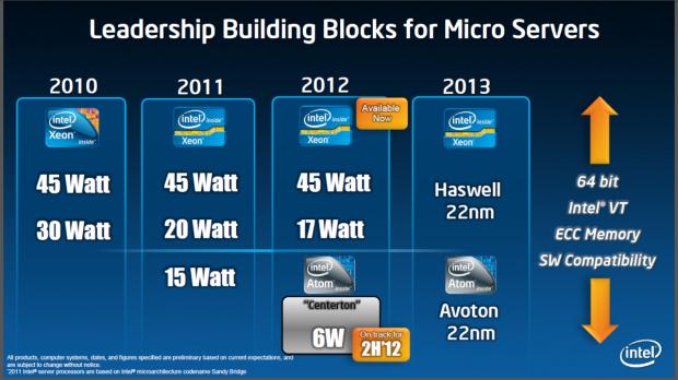 Die Atom-Roadmap für Microserver (Bilder: Intel)