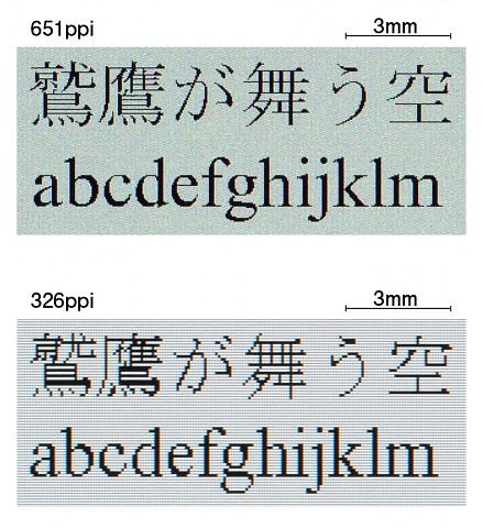 Bildschirm mit 651 ppi im Vergleich mit den 326 ppi des iPhone 4 (Bild: Japan Display)