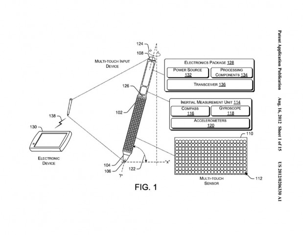 Das Multi-Touch Input Device  (Bild: US-Patent- und Markenamt)