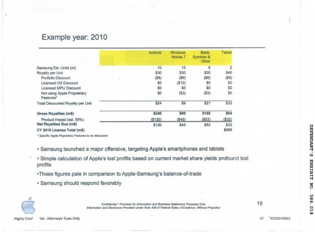 Auszüge aus dem Lizenzangebot von Apple an Samsung