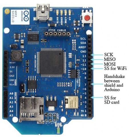 Das Wifi Shield für das Arduino