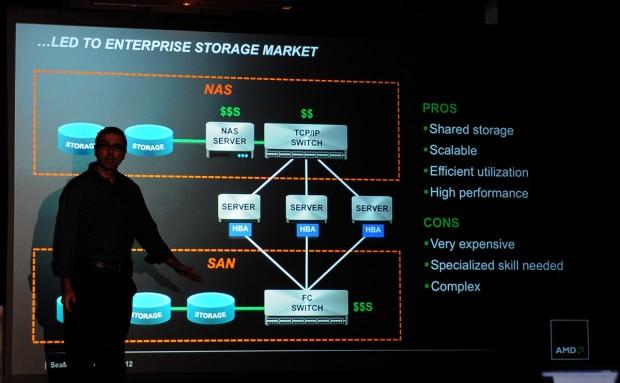 AMD präsentiert Seamicro-Server mit Piledriver-Opterons.