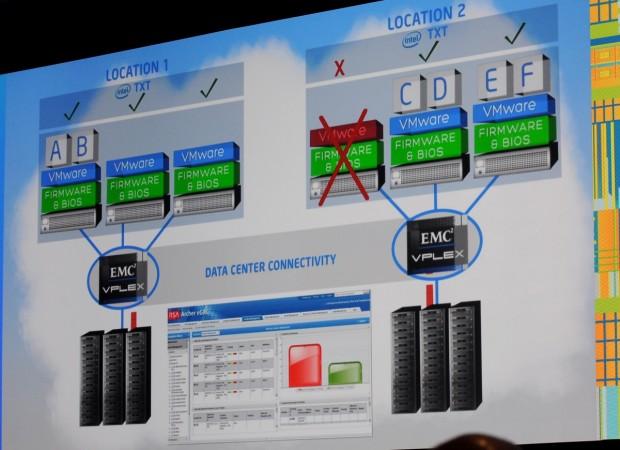 Auch Daten, die zwischen Servern bewegt werden, kann TXT verschlüsseln.