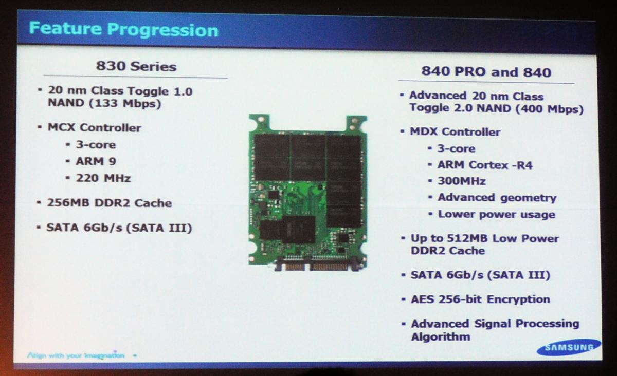 SSD 840 Pro im Test: Samsungs Schnellste kratzt an Intels SSD-Rekorden - Weiterentwicklungen seit der 830