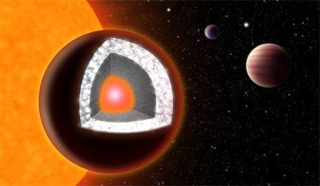 Schnitt durch den Planeten 55 Cancri e: Die Oberfläche besteht meist aus Graphit. Darunter liegt eine dicke Schicht aus Diamant, unter der sich eine Schicht aus siliziumbasierten Mineralien befindet. Der Kern besteht aus Eisen. (Grafik: Haven Giguere)