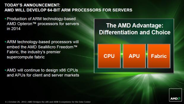 2014 sollen die ARM-Server erscheinen, x86 bleibt im Programm (Folien: AMD)