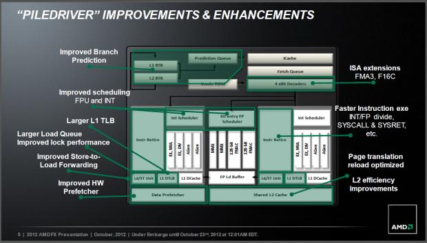 Die Veränderungen der Piledriver-Kerne am Frontend (Folien: AMD)