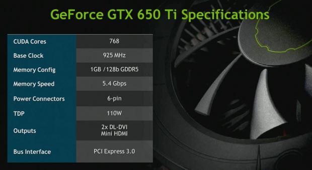 Daten der Geforce GTX 650 Ti (Folien: Nvidia)