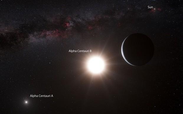 Das Sternbild Alpha Centauri ist unser nächster Nachbar - es ist etwas mehr als vier Lichtjahre entfent. (Bild: Eso)