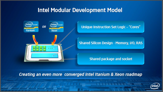 Intels Server-CPUs werden bald modular (Bilder: Intel)