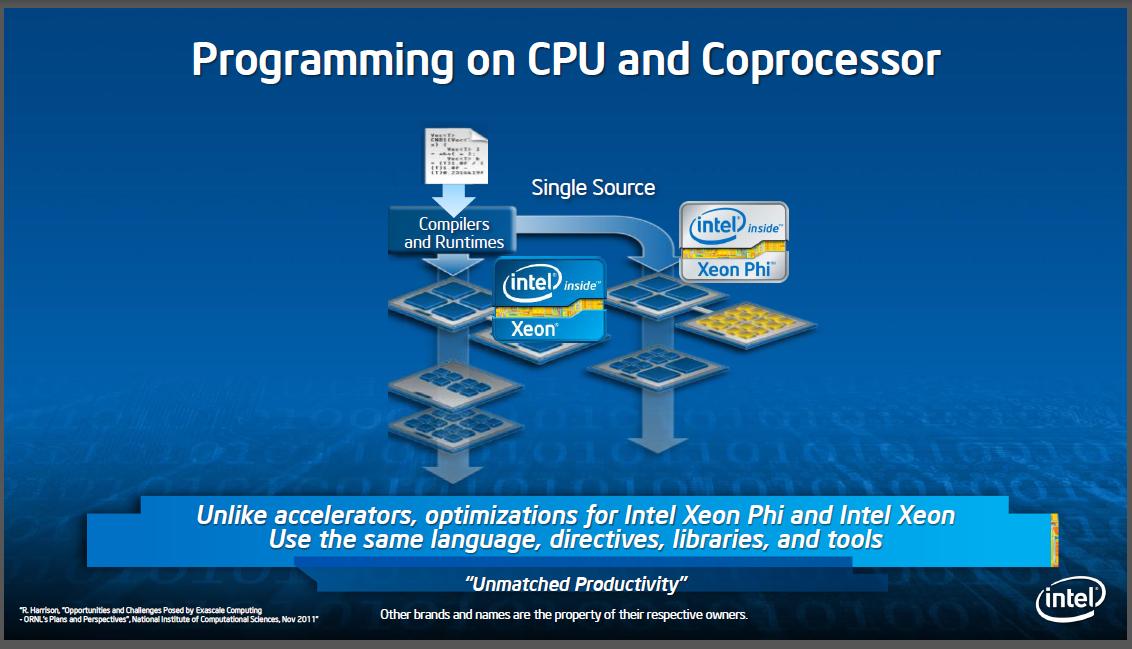 Xeon Phi 3100 und 5110P: Intels erste GPU-Beschleuniger ab 2.000 US-Dollar - Intel stellt den Xeon Phi vor