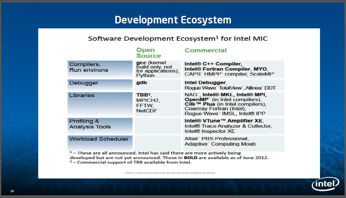 Xeon Phi 3100 und 5110P: Intels erste GPU-Beschleuniger ab 2.000 US-Dollar - Zahlreiche Entwicklungswerkzeuge, vor allem von Intel