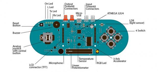 Der Arduino Esplora