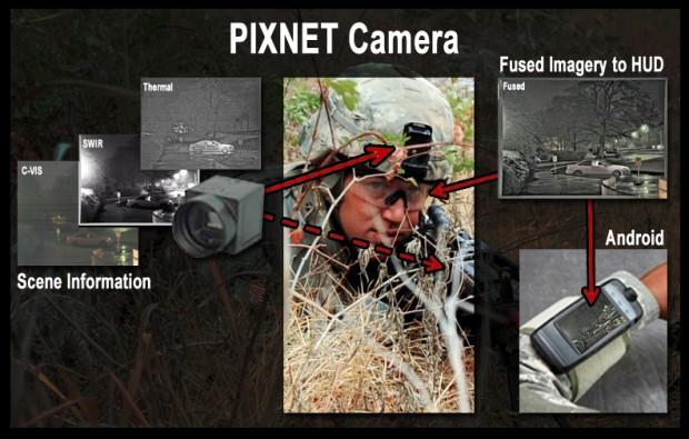 Funktionsweise von Pixnet (Foto: Darpa)