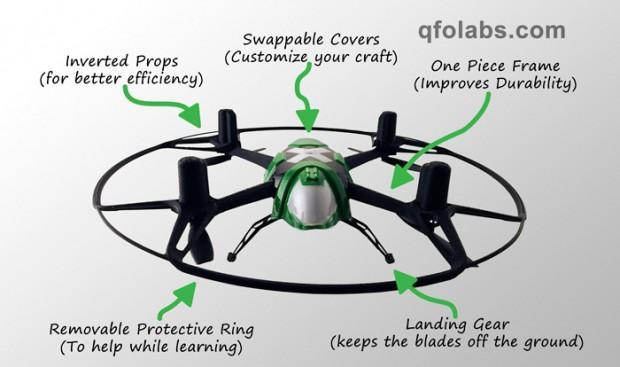 Quadcopter NanoQ... (Bild: QFO Labs)