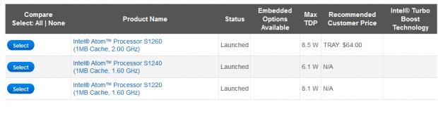 Drei Modelle bis 2,0 GHz (Bilder: Intel)