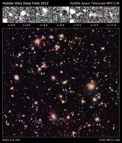 Die Markierungen zeigen die sieben neu entdeckten Galaxien. Der Wert gibt die Rotverschiebung an. Die Galaxie mit dem Wert 11,9 ist die älteste. (Bild: NASA, ESA, R. Ellis (Caltech), UDF 2012 Team)